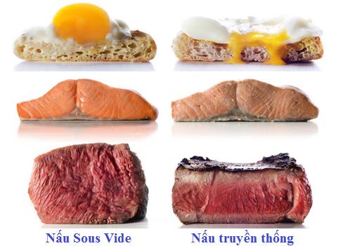 Sự khác nhau giữa phương pháp nấu ăn Sous Vide với nấu ăn truyền thống.