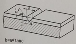 Nguyên tắc đo của máy đo bề dày màng sơn khô BEVS 1707