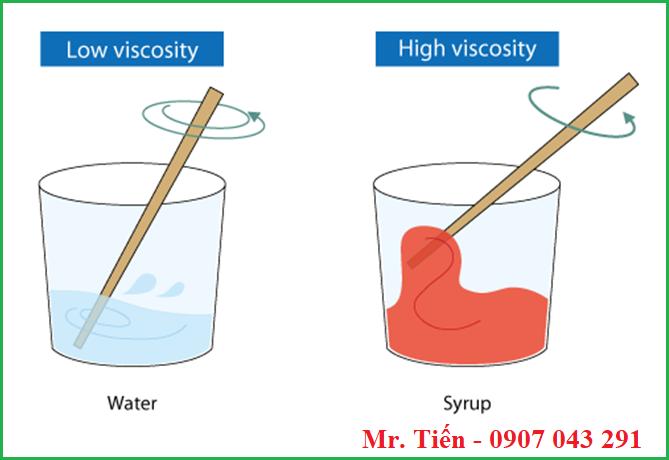 Ảnh hưởng của độ nhớt đến việc khuấy trộn chất lỏng