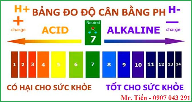 Ảnh hưởng của độ pH trong cơ thể người đến sức khỏe