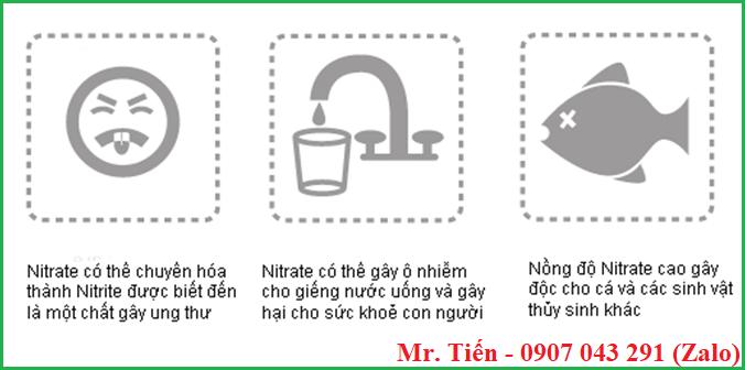 Ảnh hưởng của nồng độ Nitrit Nitrat trong nước đến sức khỏe