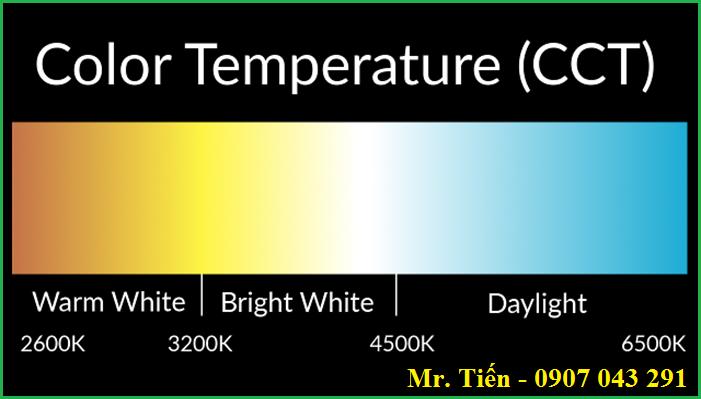 Thang ánh sáng của nhiệt độ màu
