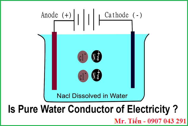 Độ dẫn điện của nước muối NaCl