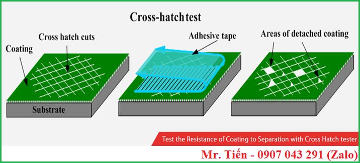 Hướng dẫn sử dụng dao cắt kiểm tra độ bám dính màng sơn khô (Cross Hatch Test)