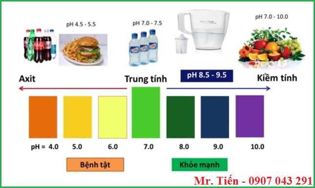 Lựa chọn thực phẩm giúp cân bằng độ pH trong cơ thể người