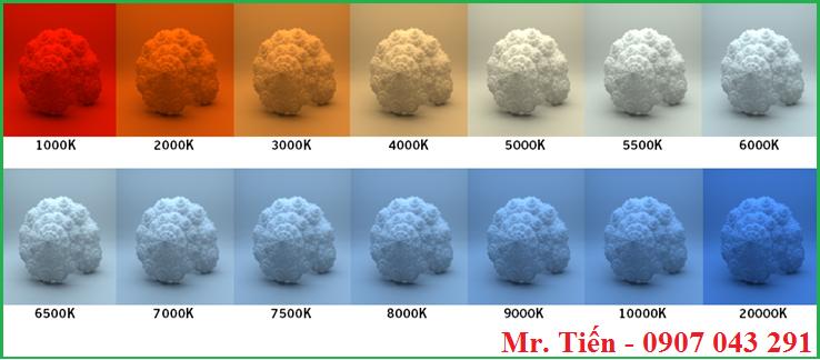 Nhiệt độ màu của bóng đèn soi màu vải Philips ảnh hưởng đến màu sắc của mẫu khi quan sát