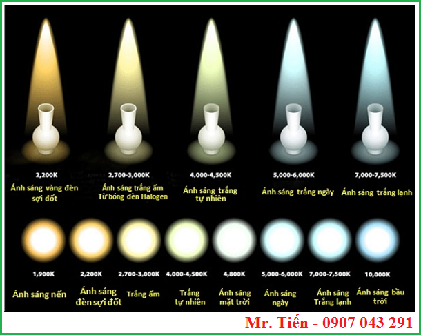 Phân loại nhiệt độ màu của ánh sáng