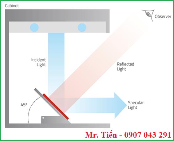 Tấm Phương pháp đánh giá màu sắc của mẫu bằng tủ so màu vải hãng Tilonghiêng 45 độ giúp tạo góc nhìn thuận tiện và tránh tia phản xạ từ bóng đèn so màu