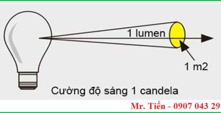 Tìm hiểu về cường độ ánh sáng Lumen của bóng đèn so màu